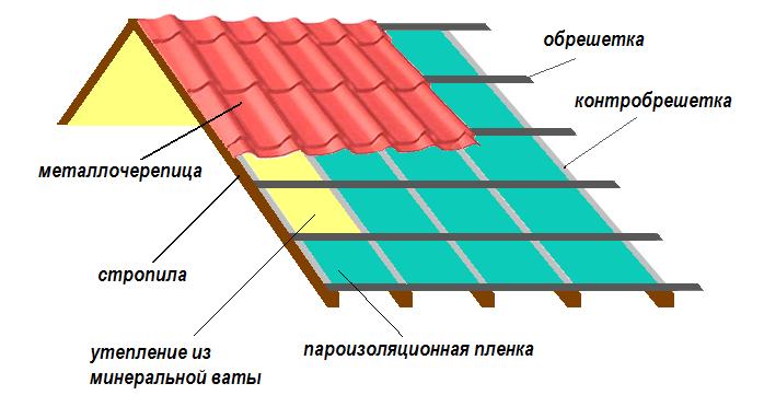 Общая схема монтажа
