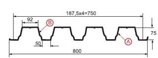 Размеры профнастила H75x750