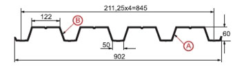 Размеры профнастила H60x845